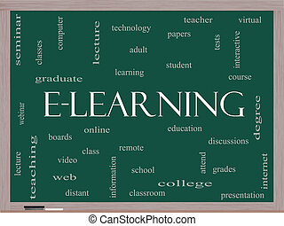 E-Learning Word Cloud Concept on a Blackboard with great...