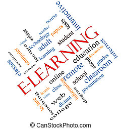 E-Learning Word Cloud Concept Angled - E-Learning Word Cloud...