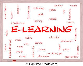 E-Learning Word Cloud Concept on a Whiteboard with great...