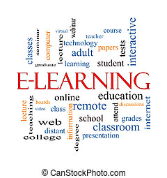 E-Learning Word Cloud Concept with great terms such as...