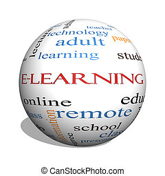 E-Learning 3D sphere Word Cloud Concept with great terms...