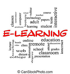 E-Learning Word Cloud Concept in red caps with great terms...