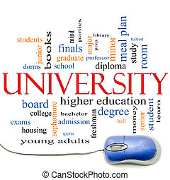 University Word Cloud Concept with mouse with great terms...