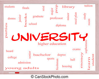University Word Cloud Concept on a Whiteboard with great...