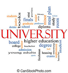 University Word Cloud Concept with great terms such as...