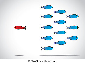 red blue fish leader or uniqueness - a sharp smart alert...