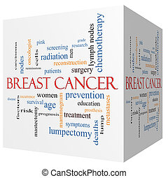 Breast Cancer 3D cube Word Cloud Concept with great terms...