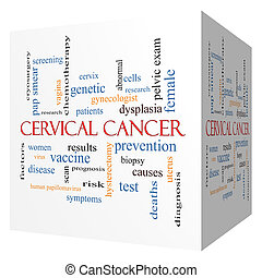 Cervical Cancer 3D cube Word Cloud Concept with great terms...