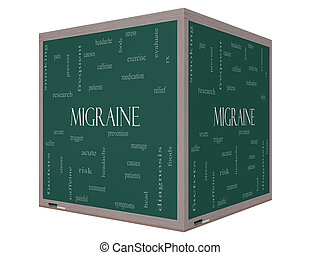 Migraine Word Cloud Concept on a 3D cube Blackboard with...