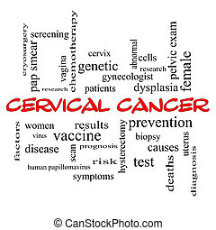 Cervical Cancer Word Cloud Concept in red caps with great...