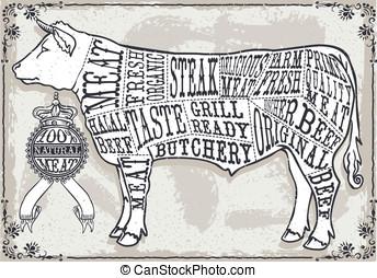 vendimia, pastel, página, corte, carne de vaca
