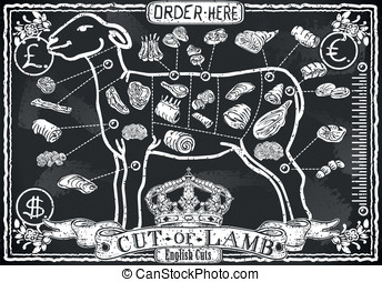 Cut of Lamb on Vintage Blackboard - Detailed illustration of...