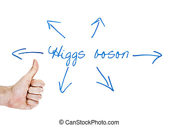 discovery of the higgs boson (god particle) and its...