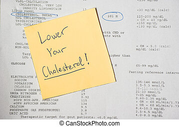 Lower your cholesterol - Lower the cholesterol concept of...
