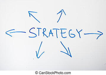 strategy written on a whiteboard