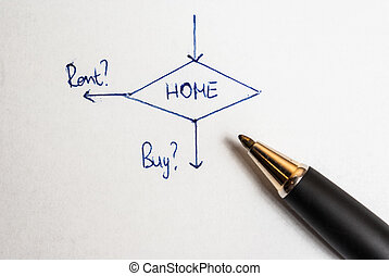Buy or rent a home - Decide whether to buy or rent for the...