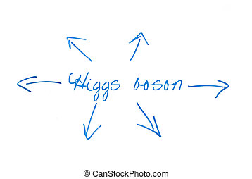 higgs boson implications - higgs boson with arrows on...