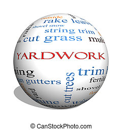 Yardwork 3D sphere Word Cloud Concept with great terms such...