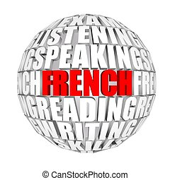 french - circle words on the ball on the topics