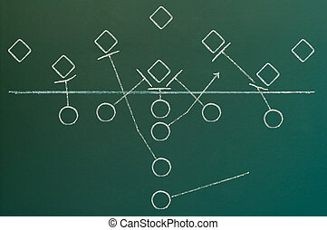American football play diagram - An American football play...