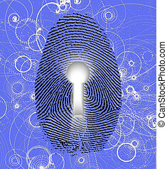Fingerprint lock and atomic particles