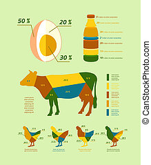 Natural farming infographics flat design elements of...