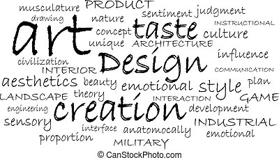 Design - A word cloud of Design related items