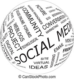 Social media - A word cloud of Social media related items