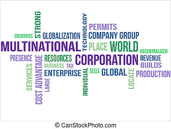 Multinational Corporation - A word cloud of Multinational...