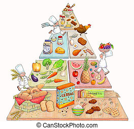 Cute Food Pyramid - An Illustration of a food pyramid with...