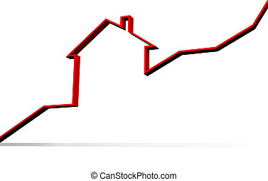 graph of the housing market made in 3d software