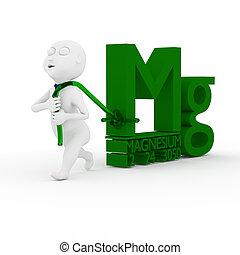 Love magnesium. - 3d kids are dragging magnesium.