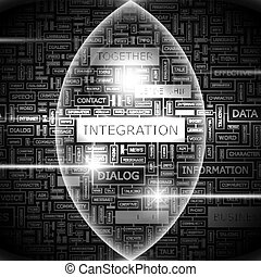 INTEGRATION. Background concept wordcloud illustration....