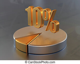 """10% - Symbol \""""10%\"""" and the circular diagram with a 10%..."""