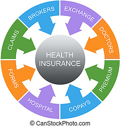 Health Insurance Word Circles Concept with great terms such...