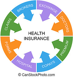 Health Insurance Word Circle Concept with great terms such...
