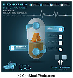 Vitamin A Pill Capsule Health And Medical Infographic...
