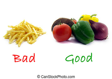 Good healthy food, bad unhealthy food colors - Illustration...