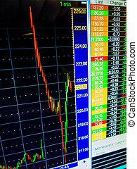 交換, 價格, 份額, 純然, 落下, 股票