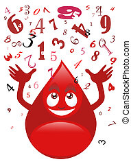 Blood drop and numbers