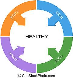 Healthy Word Circle Concept