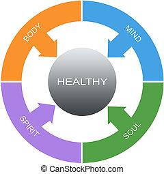 Healthy Word Circles Concept