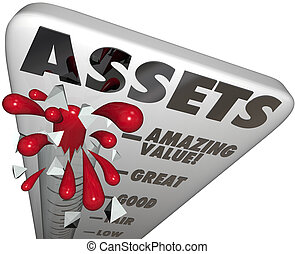 Assets Thermometer Value Level Words Measure Wealth Increasing