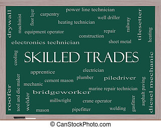 Skilled Trades Word Cloud Concept on a Blackboard with great...