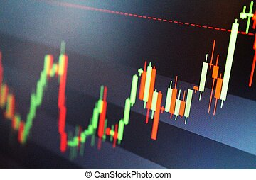 Forex japanese candles chart - A close-up photo of forex...