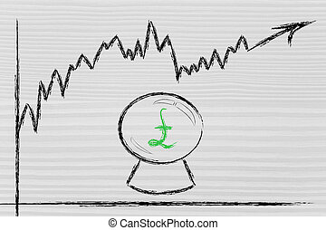 funny crystal ball and pound exchange rate - crystal ball...