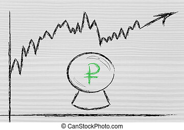 funny crystal ball and ruble exchange rate - crystal ball...