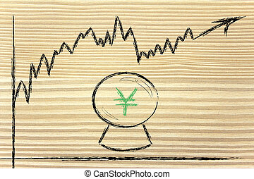 funny crystal ball and yen exchange rate - crystal ball and...