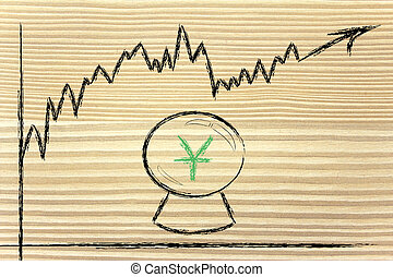 funny crystal ball and yuan exchange rate - crystal ball and...