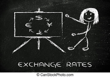 blackboard and currency exchange rates: euro, dollar, yen,...